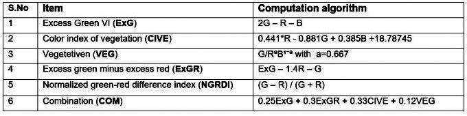 شاخص های گیاهی از باندهای طیفی مرئی (RGB)